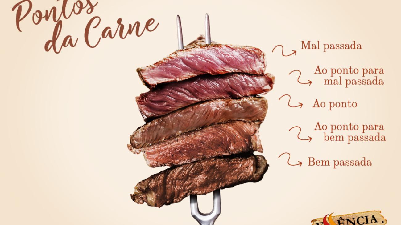 Diferença entre os pontos de carne mal passada, ao ponto e bem passada